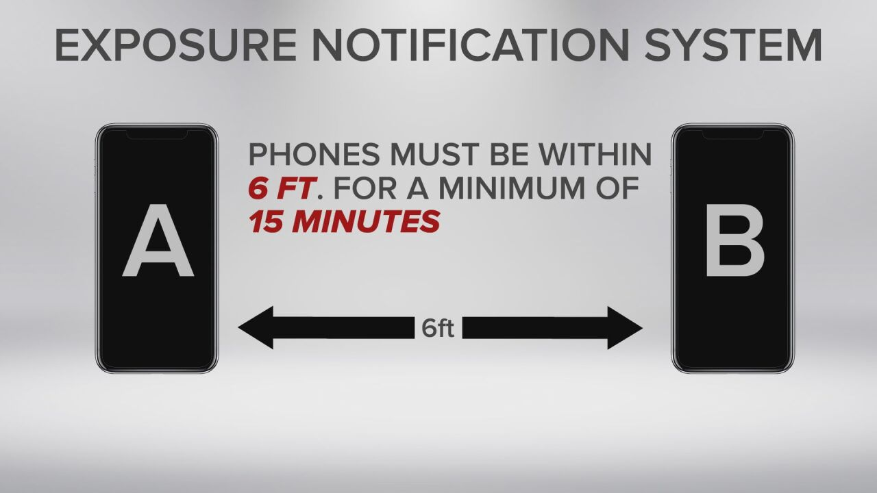 Exposure Notification System