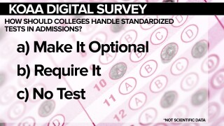Standardized tests college admissions
