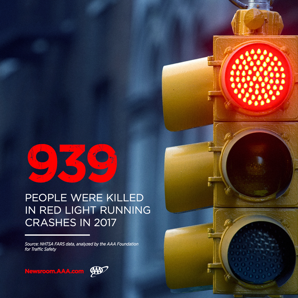 19-0384_AAAFTS_Red-Light-Running-Graphics_killed-1.png