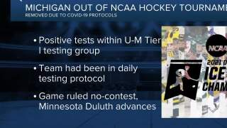 Michigan out of NCAA Hockey Tournament due to COVID-19 protocols