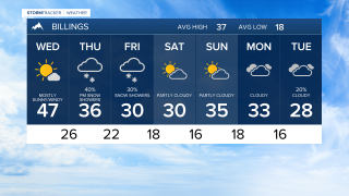 7 Day AM Billings WEDS 1-20-21.png