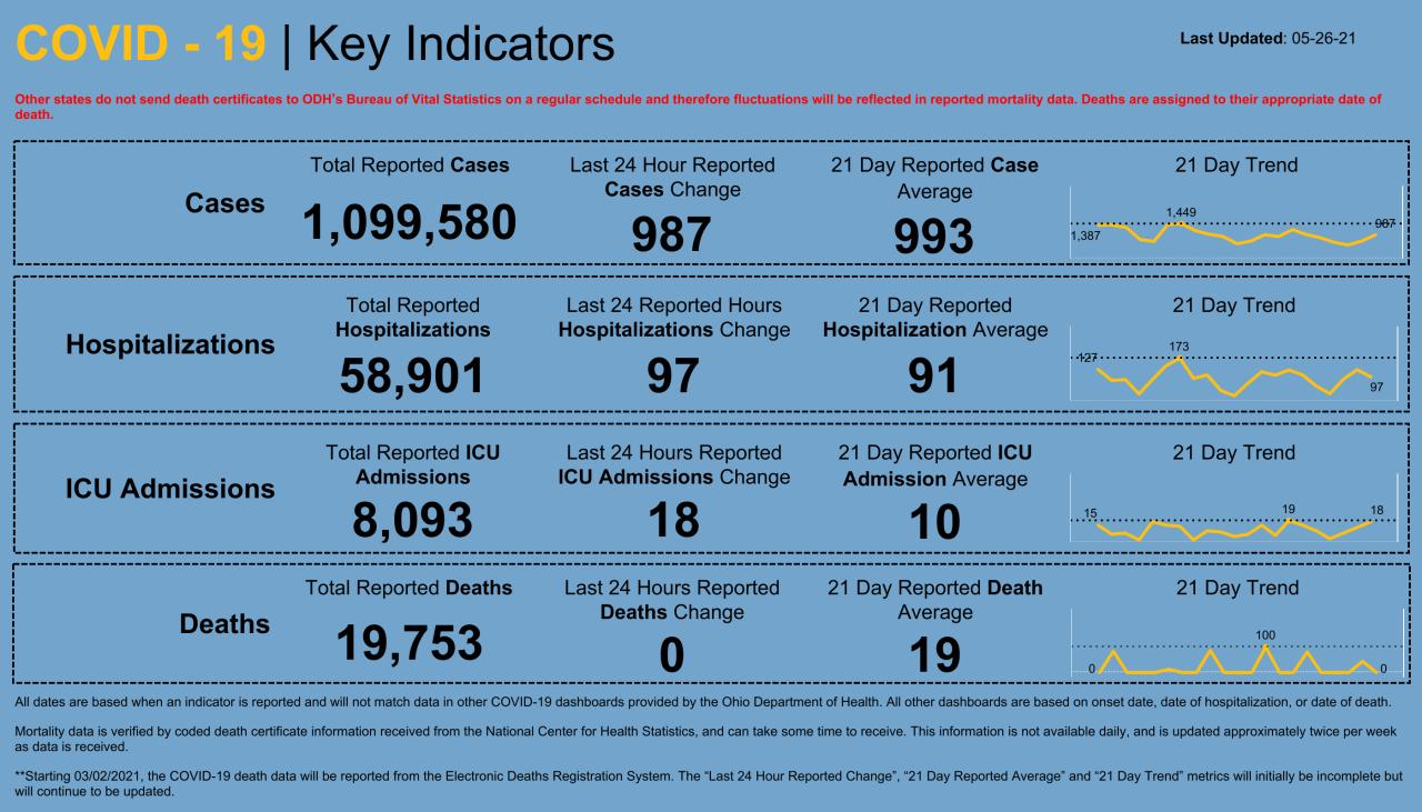 Dashboard _ Key Indicators (55).png