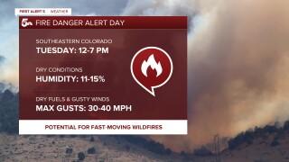 Fire Danger Alert Day