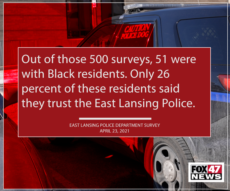 Only 27% of Black residents taking the survey trust the East Lansing Police