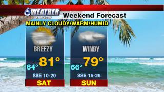 KRIS6 WEATHER Weekend Forecast