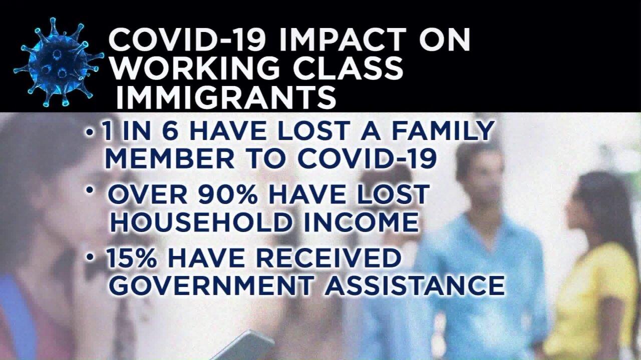 COVID impact immigrants.jpeg