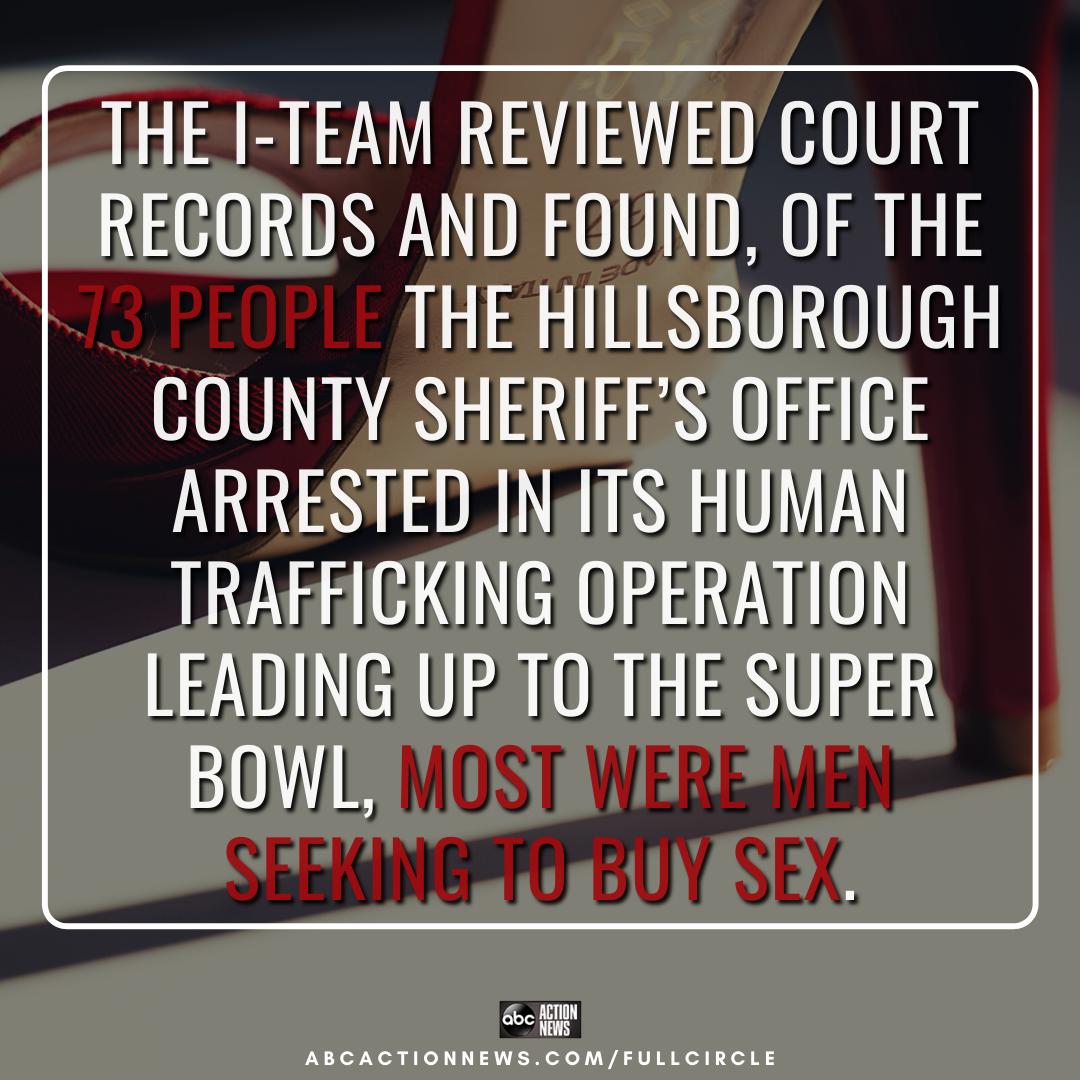 Digital Story Elements- sex trafficking-super bowl