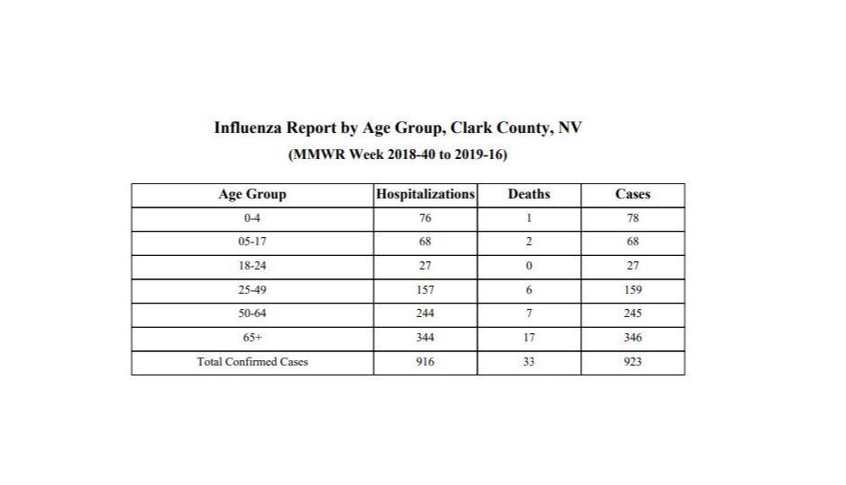 4.26 flu deaths cropped.JPG