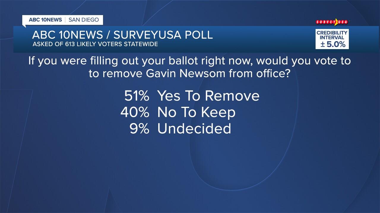 CA_Newsom_poll_03.jpg