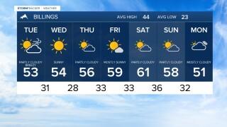 7 DAY FORECAST MONDAY EVENING MAR 1, 2021