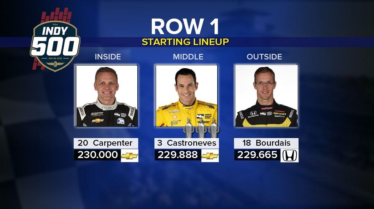 Indy 500 Row 1.JPG