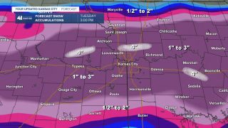 Snowfall Accumulation Forecast