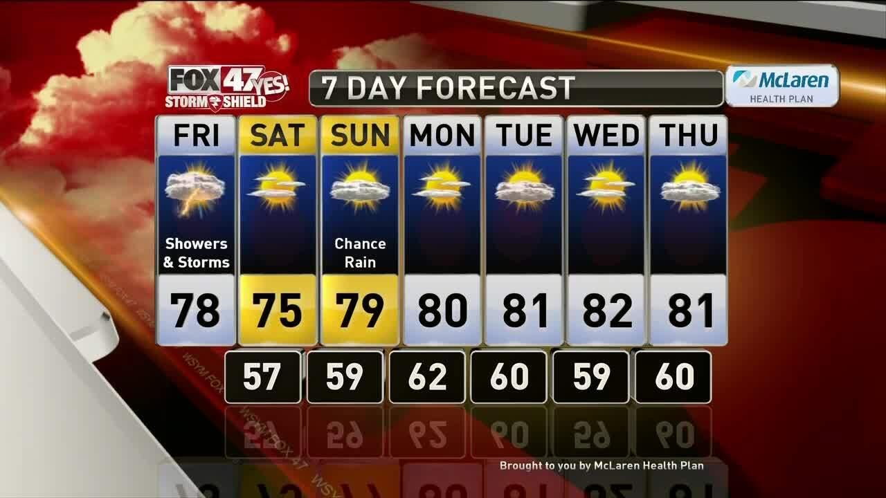 Brett's Forecast 9-12