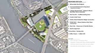 MLB in Nashville? Group releases renderings of potential baseball stadium