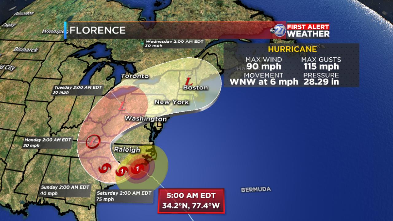 Hurricane Florence Advisory and Forecast track (5:00am 09/14/2018)