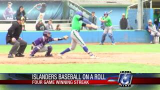 Riding 4 game win streak, Islanders ready for home stand against Houston Baptist
