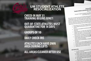 Montana athletic facilities set to reopen for Griz student-athletes