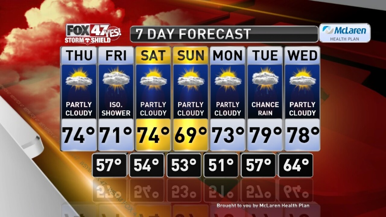 Claire's Forecast 9-5