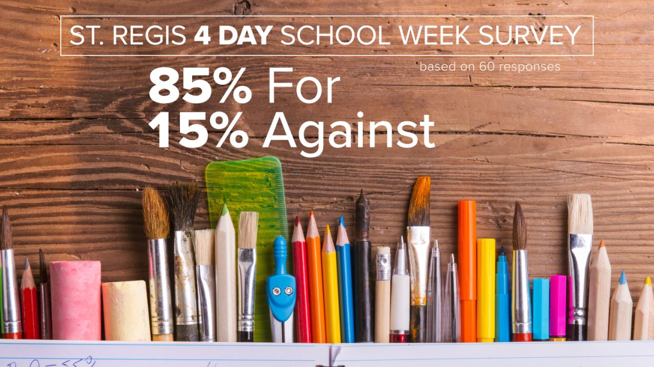 St Regis 4 day survey