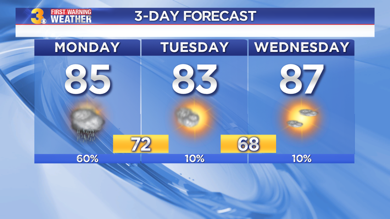 Monday's First Warning Forecast: More storms today, cooler and less humid tomorrow