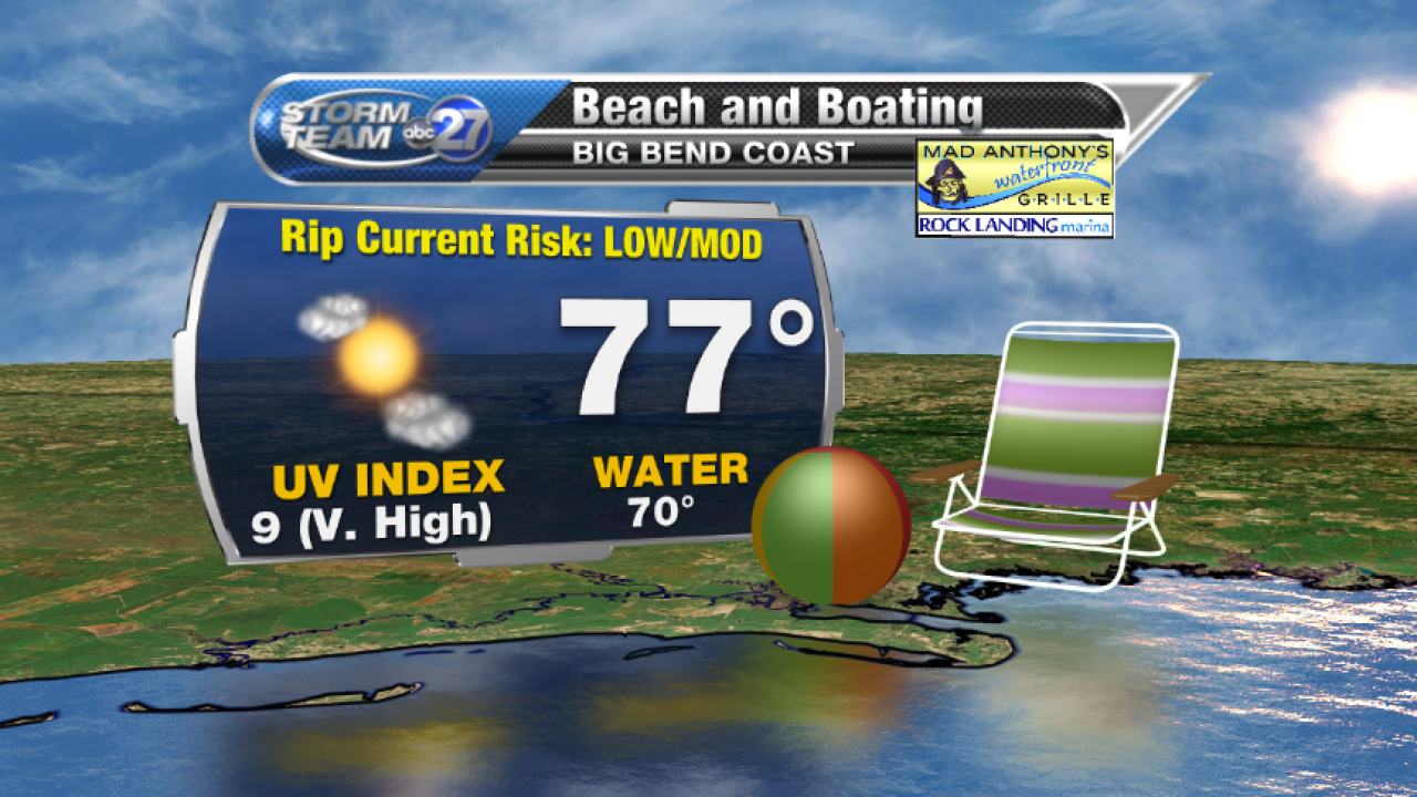 Beach and Boating forecast B (04/10/2017)