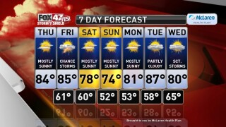 Claire's Forecast 6-4