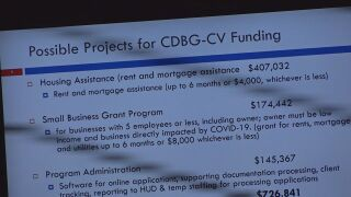 Killeen city leaders voting to accept a HUD Grant worth more than $726,000