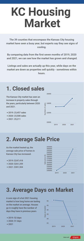 kc-housing-market.jpg