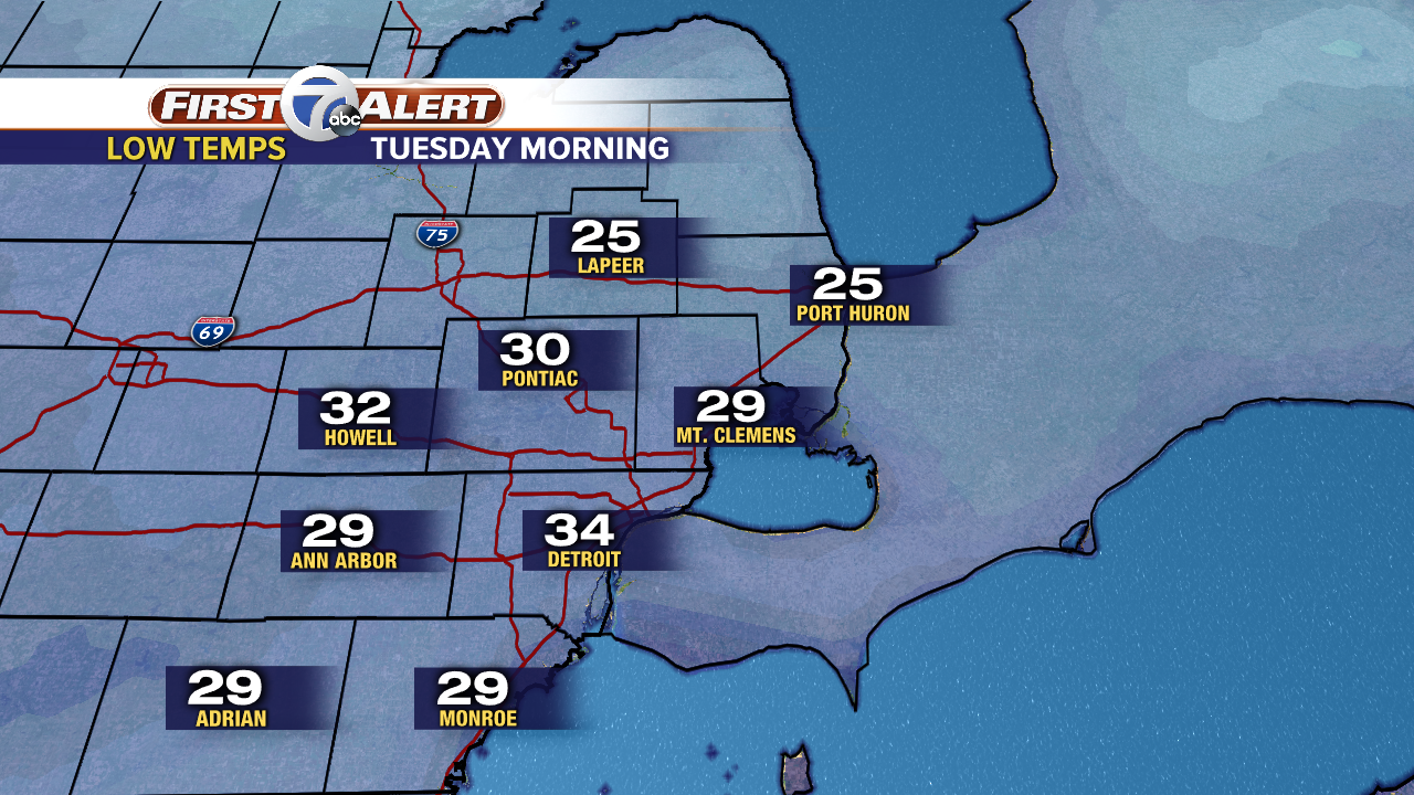 Lows Today - Mike.png