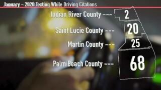wptv-texting-while-driving-jan.2020.jpg