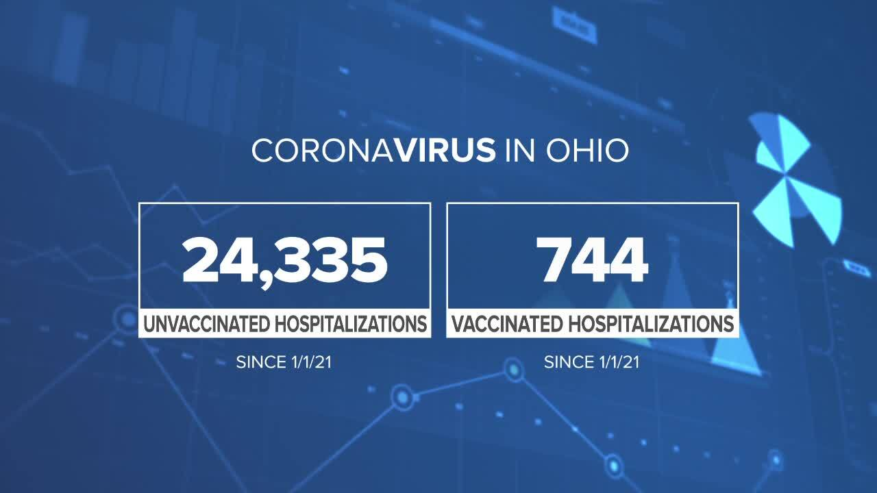 vaccinated-unvaccinated-hospitalizations.jpg