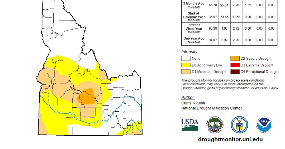 NRCS Idaho releases June water supply outlook report