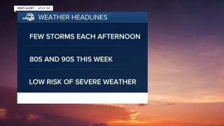 June 1 2020 5:15 a.m. forecast