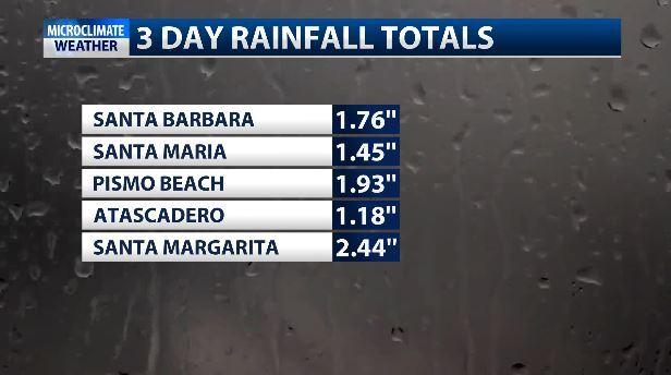 rain totals 1130.JPG