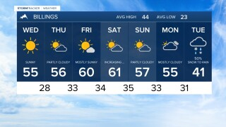 7 DAY FORECAST TUESDAY EVENING MAR 2, 2021
