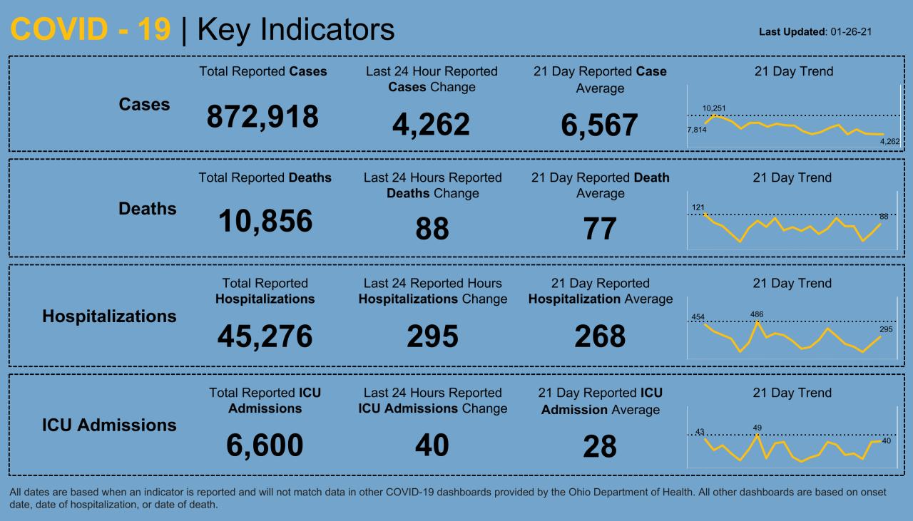 Dashboard _ Key Indicators (15).png