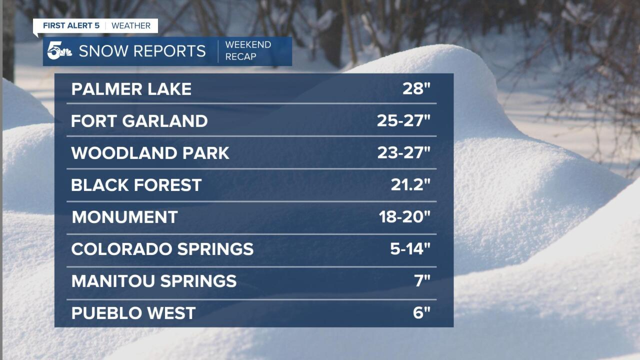 UPDATED Snow Reports