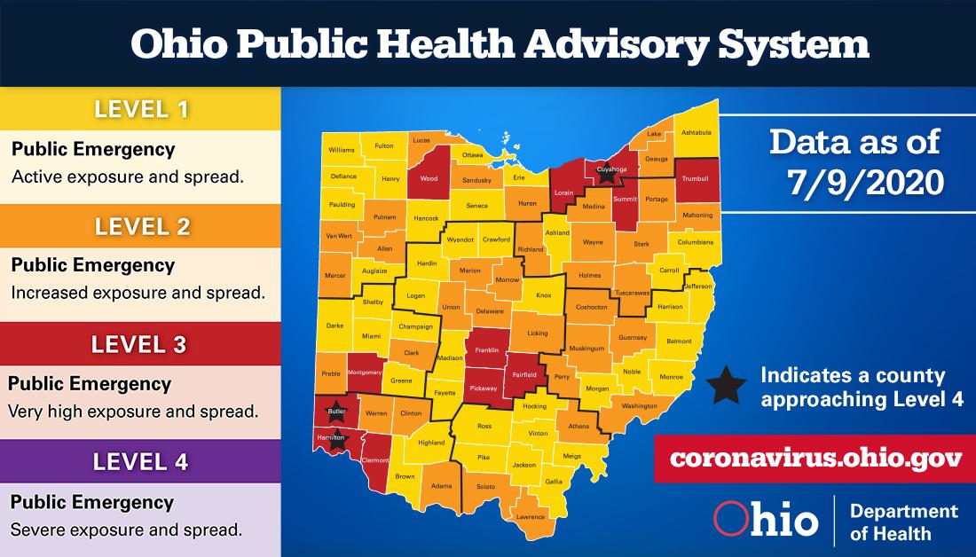 Ohio Public Health Advisory System July 9.png