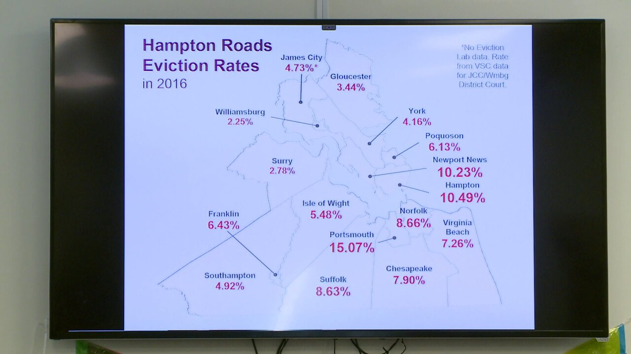 Hampton Roads eviction problem addressed after every major city made top evictionslist
