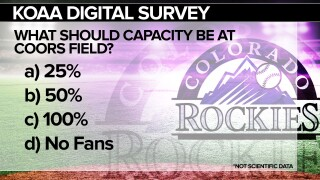 What should capacity be at Coors Field?