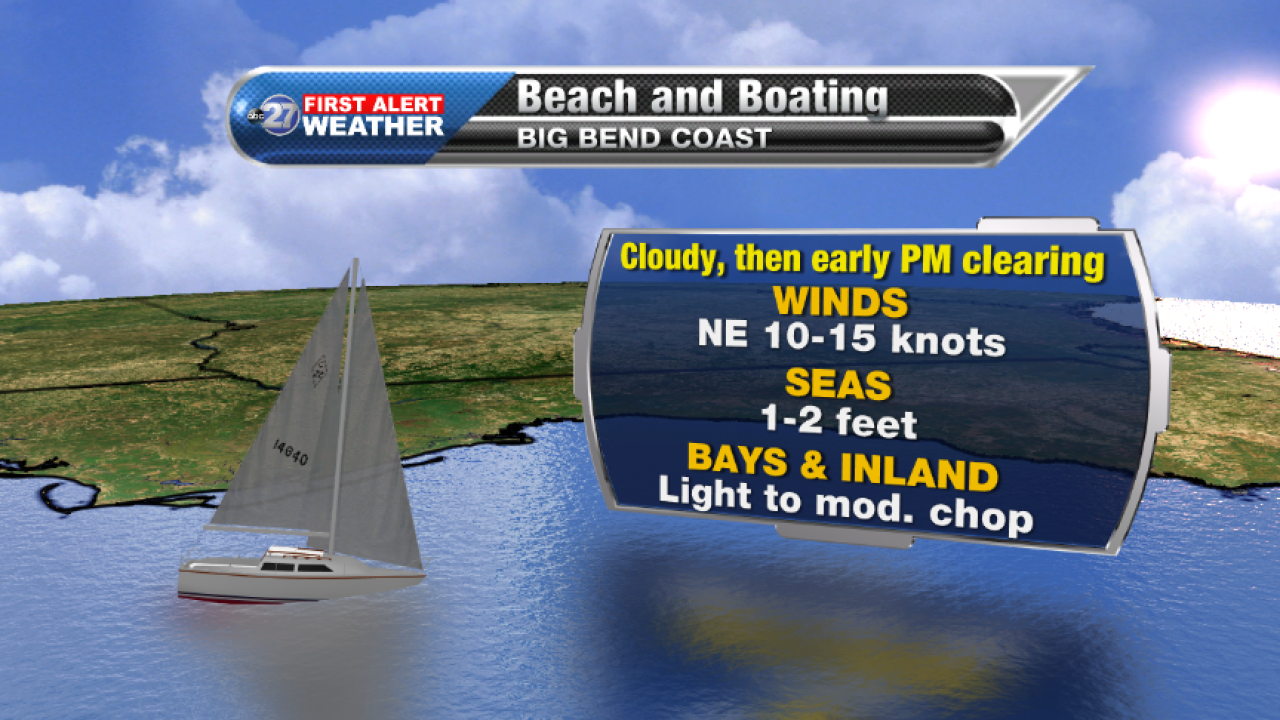 Beach and Boating forecast A (12/29/2017)