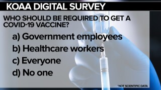 Koaa digital survey: who should be required to get a covid-19 va