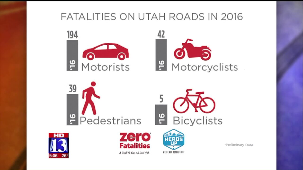 Data shows 2016 was deadliest year on Utah roads in last decade