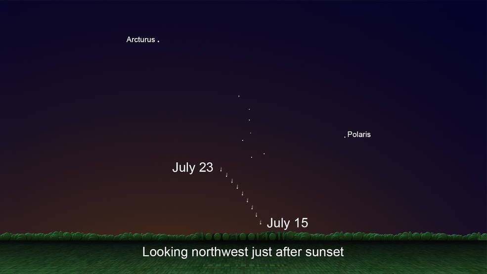 Skychart showing the location of Comet C/2020 F3 just after sunset, July 15th through 23rd 2020