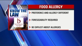 Know the Law – Food Allergy