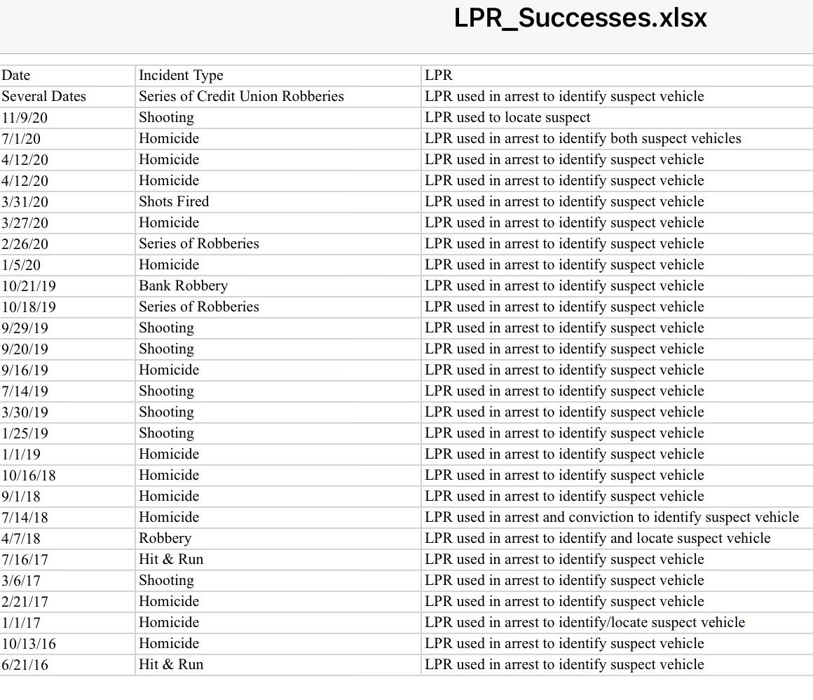 LPR_success