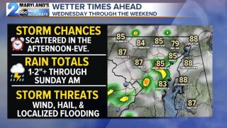 Wetter Times Ahead