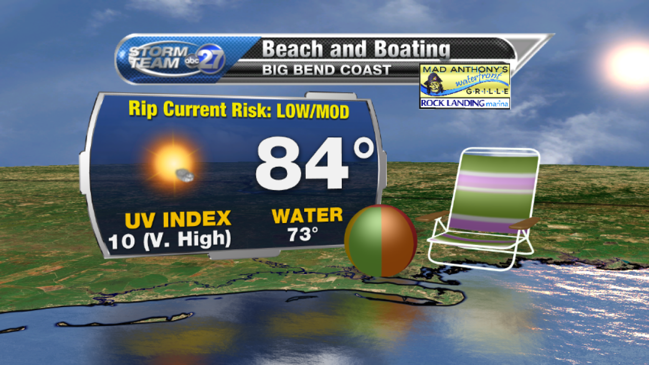 Beach and Boating forecast B (05/08/2017)