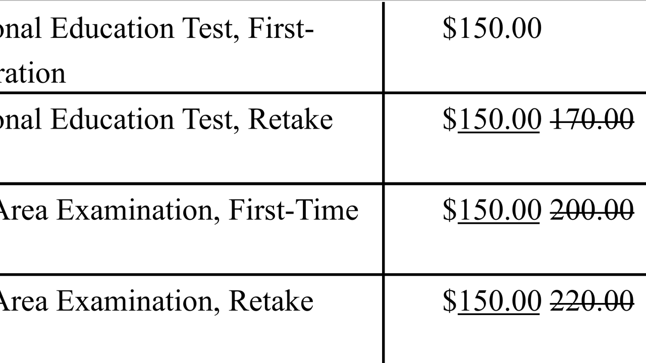Professional Education Test Proposed Fees
