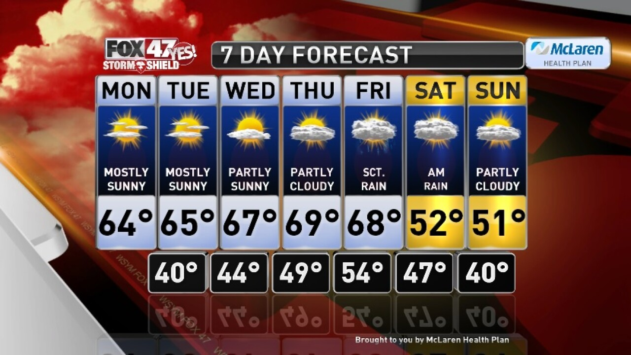 Claire's Forecast 10-7